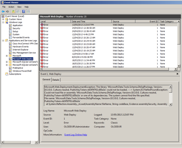 Microsoft Web Deploy log in the 2008 R2 Event Viewer